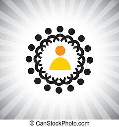 概念, graphic-, 企業家, マネージャー, 大尉, スタッフ, &, cfo, また, ceo, employees., イラスト, 上司, 従節, 表す, のように, ポジション, リーダーシップ, ∥など∥, ベクトル, 労働者, 概念, ∥あるいは∥