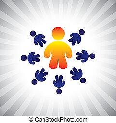 概念, graphic-, 大尉, &, 労働者, cfo, また, ceo, リーダー, 概念, イラスト, 上司, 従節, 表す, のように, ポジション, 人々。, リーダーシップ, ∥など∥, ベクトル, 労働者, チーム, ビジネスマン, ∥あるいは∥