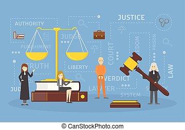 概念, illustration., 法律