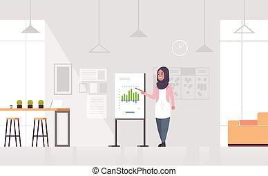 横, 女, フルである, 財政, ビジネスオフィス, グラフ, 現代, チャート, とんぼ返り, アラビア人, 長さ, 概念, 提出すること, 女性実業家, 内部, 作成, アラビア, プレゼンテーション, co-working, 中心