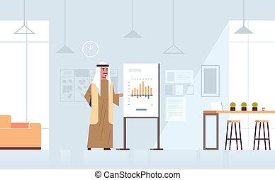 横, 概念, 財政, ビジネスオフィス, とんぼ返り, グラフ, 現代, チャート, 中心, アラビア人, 長さ, フルである, 提出すること, 作成, 内部, ビジネスマン, co-working, プレゼンテーション, アラビア, 人