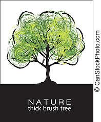 樹, 插圖
