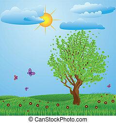 樹, 草地