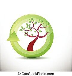 樹, 週期, 插圖, 設計