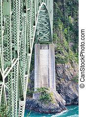 橋, 上に, 川