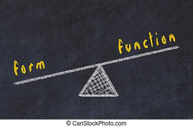 機能, スケッチ, 概念, 形態, スケール。, チョーク板, ∥間に∥, バランス