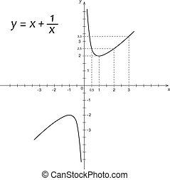 機能, 数学, ベクトル, イラスト