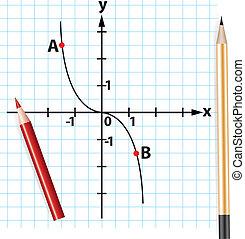 機能, 鉛筆, 数学, ベクトル, グラフ