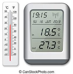 正常, 以及, 數字式 溫度計