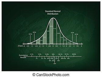 正常, 分配, 圖形, 或者, 鈴, 曲線, 圖表, 上, 黑板
