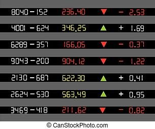 正常, period., 価格, 毎日, 大きい, 経済, パネル, の間, 株, ディスプレイ, 市場, 引用