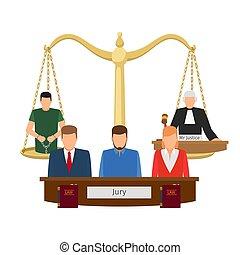 正義, 概念, スケール
