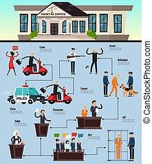 正義, orthogonal, 法律, infographics
