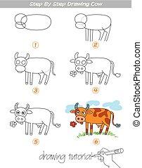 步驟, 圖畫, 母牛