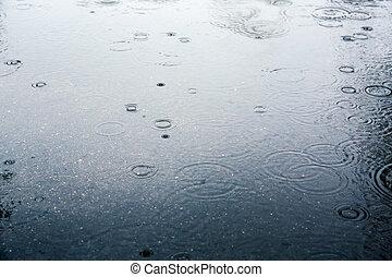 歩道, 雨