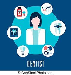 歯科医, 概念, 歯科医術