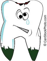 歯, ∥で∥, 虫歯