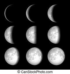 段階, 月