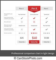 比較, 要素, 平ら, ライト, 3, デザイン, テーブル, プロダクト, 赤