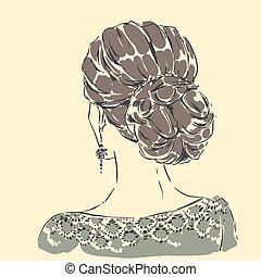 毛, 女, ファッション, 切口