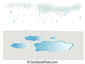 水たまり, 雨