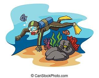 水下呼吸器潛水