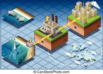 水中, 等大, エネルギー, タービン, 図,  infographic, 回復可能