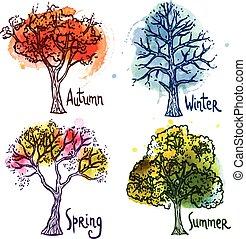 水彩画, セット, 木