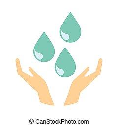 水滴, 手, エコロジー
