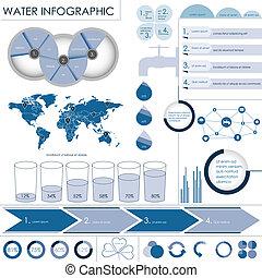 水, インフォメーション, グラフィック
