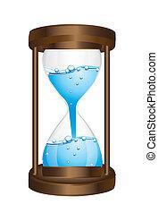 水, 砂時計