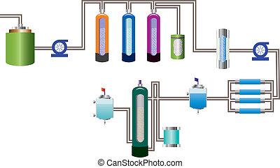 水, 装置, 浄化, flowch
