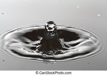 水, 飛濺