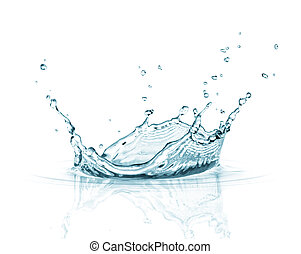 水, 飞溅