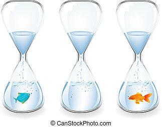 水, clocks