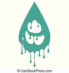 水droplet, 滴下