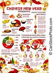 汉语, 图表, 图表, infographic, 年, 新