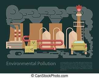 汚染, 生態学的, 環境