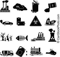 污染, 集合, 圖象