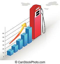 汽油泵, 事務, 統計