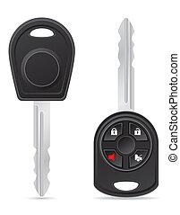 汽車鑰匙, 插圖