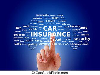汽車, 保險