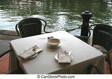 河岸, 咖啡館