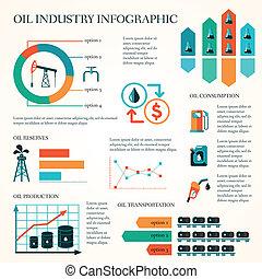 油, 生產, infographics