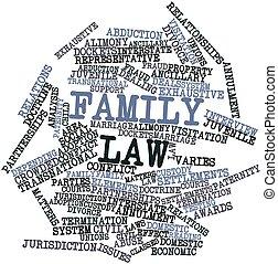 法律, 家族