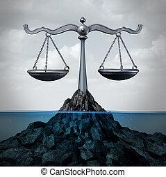 法律, 海である