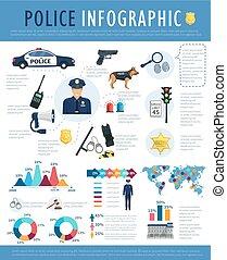 法律, 警察, 正義, infographic, デザイン, 犯罪