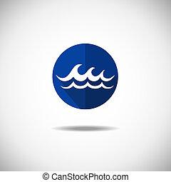 波浪, 圖象