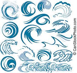 波浪, 彙整