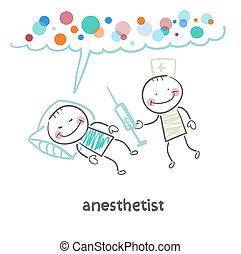 注射器, anesthesiologist, 病人, 睡覺, 其次